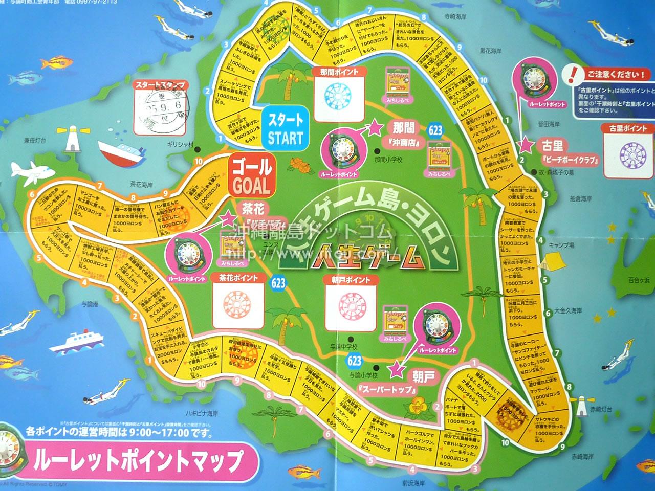 リアル人生ゲームのポイントマップ