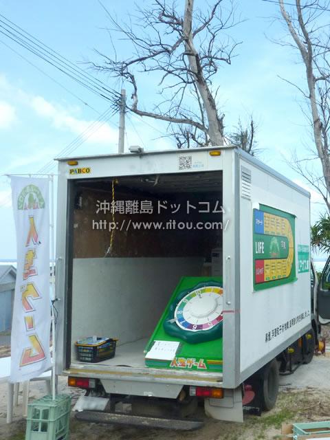 リアル人生ゲーム〜皆田ポイント